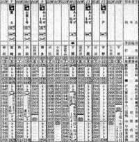 線 時刻 表 駅 東海道 東京